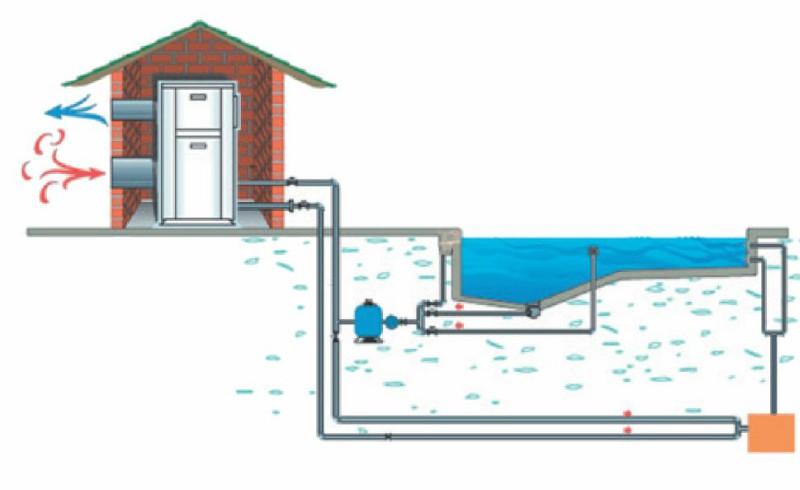 giá máy gia nhiệt hồ bơi, báo giá máy gia nhiệt bể bơi, máy nước nóng dùng cho hồ bơi, máy làm ấm nước hồ bơi, máy cấp nhiệt bể bơi, máy bơm nhiệt bể bơi, giá thiết bị làm nóng nước bể bơi,hệ thống nước nóng cho bể bơi.