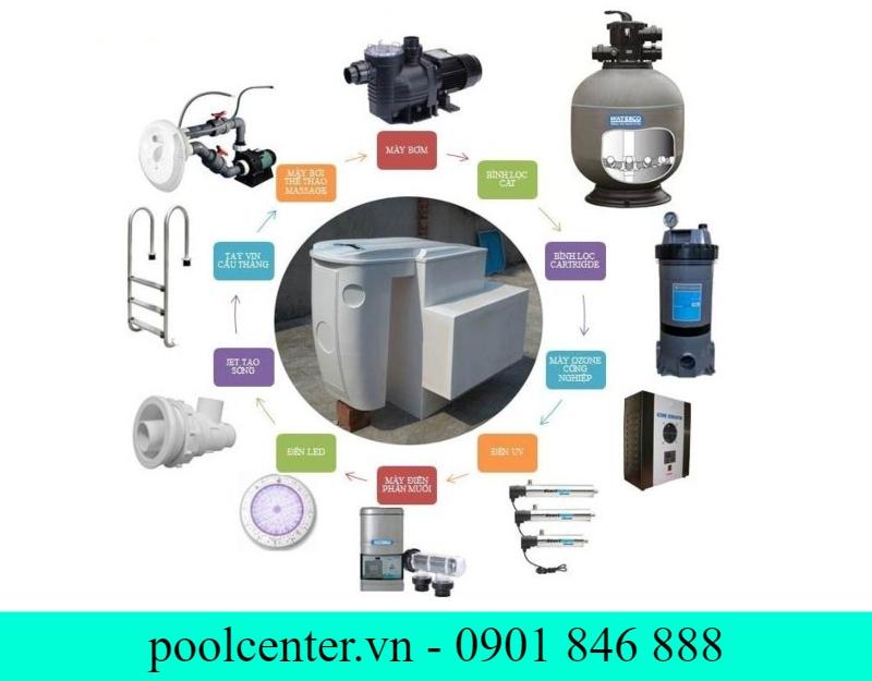 máy lọc nước hồ bơi, máy lọc nước bể bơi, thiết bị hồ bơi, thiết bị bể bơi, máy lọc nước hồ bơi ráp sẵn, combo lọc nước hồ bơi, combo lọc nước bể bơi, máy thiết bị hồ bơi, máy thiết bị bể bơi